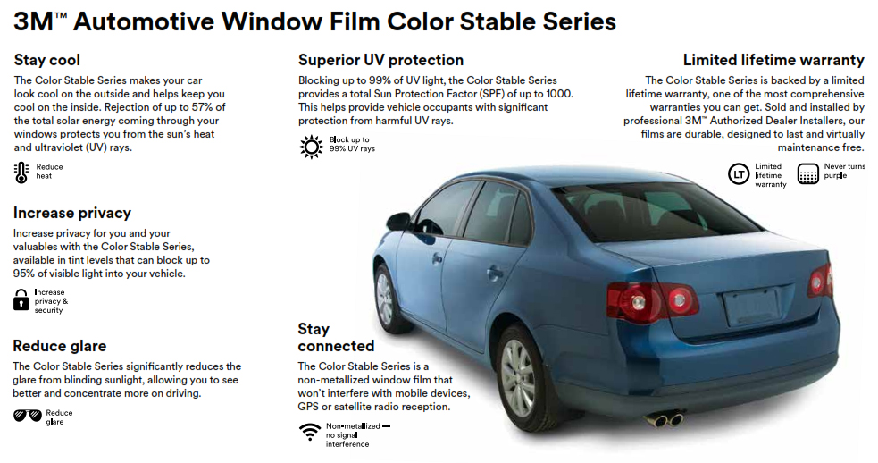 3M Carbon CS film benefits